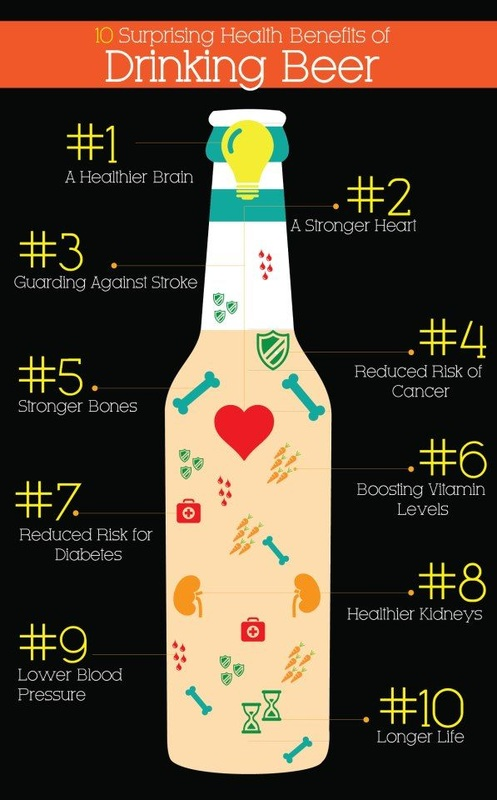 Age About Drinking - Lowering To 18 The